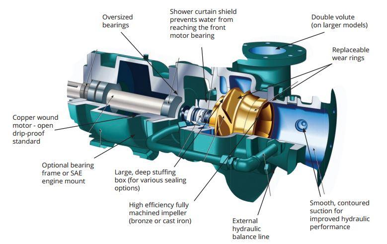 cornell-pump